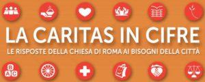 caritas in cifre 300x120 - Caritas in cifre: Roma, in aumento gli italiani che chiedono aiuto